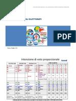Analisi Dell Elettorato Italiano