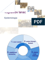 vogralikov lanac epidemiologija