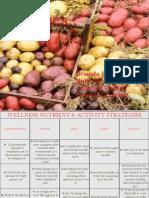 FarmtotablePPT_PalomarezB
