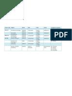 exam schedule december 2012