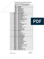 III b Tech i Sem Roll List 2012-13