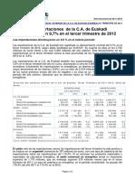 Las exportaciones de la C.A. de Euskadi decrecieron un 9,7% en el tercer trimestre de 2012