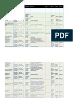Clinicas Final - Archivo Original