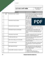 Câu hỏi lý thuyết tự ôn lớp 10 (chương 2)