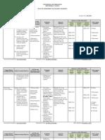 Plan de Assessment - LICO (2012-2013)