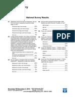 Public Policy Polling Marijuana Survey December 2012