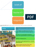 Levels of ICT Teacher Integration