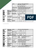 Variables ASME IX 004