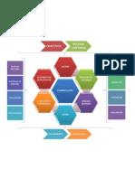 Mapa Mental Importancia de la Planificación