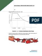 Desain Respon Spektrum (Respon Spectra Design) RSNI 03-2847-20XX & ASCE 7-10