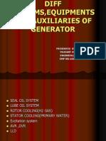 Generator Aux