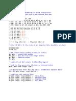 ALU Module – Modified for Shift Instructions