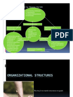 Organisational Structure 2