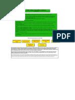Copy of SIPRI+Milex+Data+1988-2010