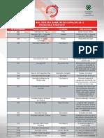 Programul Mol Pentru Sanatatea Copiilor Lista Asociatii Si Proiecte Finantate 2012
