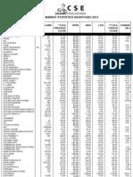Price List 12/06/2012