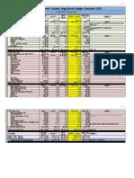 Budget November 2012