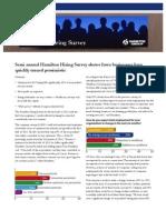 Iowa Hiring Survey