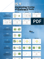 ARCGIS 9 - Geoprocessing Overlay Tools Poster