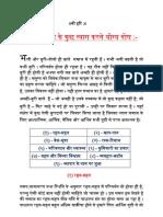 Samaj ke kuch tyaag karne yogya dosh - Jaydayal ji Goyandka , Tatvachintamani , gita press ,Gorakhpur