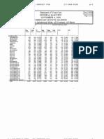 2008 Christian County, IL Precinct-Level Election Results