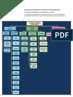 Web Chart
