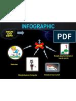 infographic-Fauzimah
