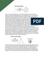 Meaning of Illuminati Symbolism