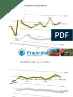 Plymouth Housing Stats | November 2012