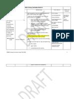 Grade 6 Literacy Curriculum.pdf