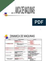 introduccion_dinamaquinas