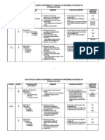 Rpt Pj&Pk Tkt. 2 (2013) - Selangor