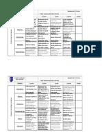 Pauta Evaluativa Feria Cientifica 120804114305 Phpapp01