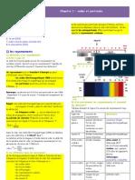Ch1 Cours Ondes Particules PDF
