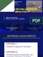 Tema 10. Matrices Para Medir Impactos-practica