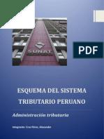 Esquema Del Sistema Tributario Peruano