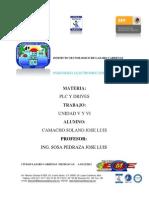 Introducción a los drives y sistemas de control.