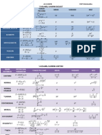 Formula of many kind of statisitic