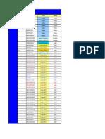 RRCS Pricelist.xlsx