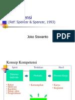 15 Kompetensi Model Spencer