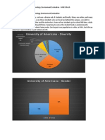 University of Americana (fictional) Evaluation Summary