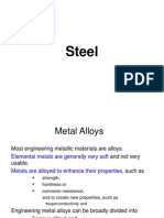 Steel & CostIron Making