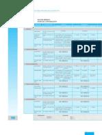 Guía Ambiental Sistemas de Acueducto III PARTE