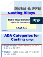 Dental base metals and PFM alloys