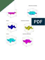 Gráficas de Funciones Trigonométricas en3d