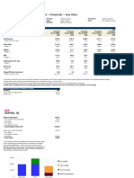 Harley Davidson Inc NYSE HOG Financials
