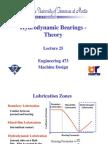 Hydrodynamic Bearing Theory