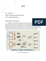 97956490 Supply Chain Management (1)
