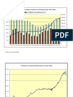 Fraser Valley Real Estate Stats January '09