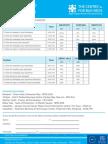 Startup Course List Jan 2013